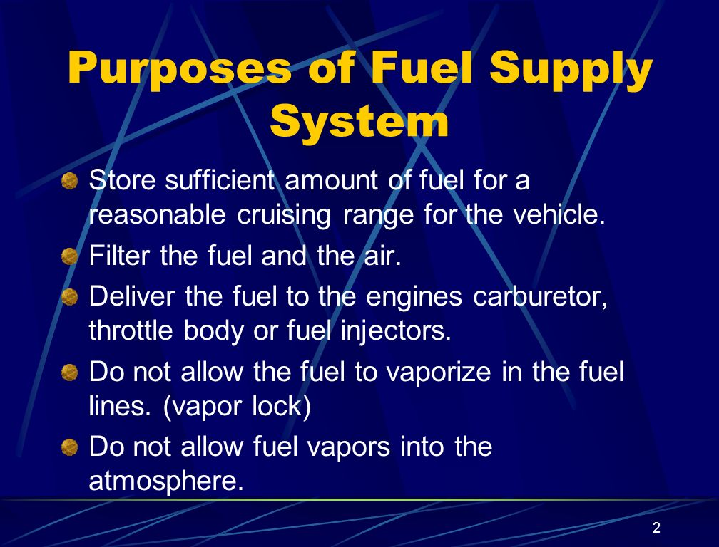 Purposes of Fuel Supply System