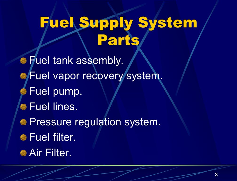 Fuel Supply System Parts