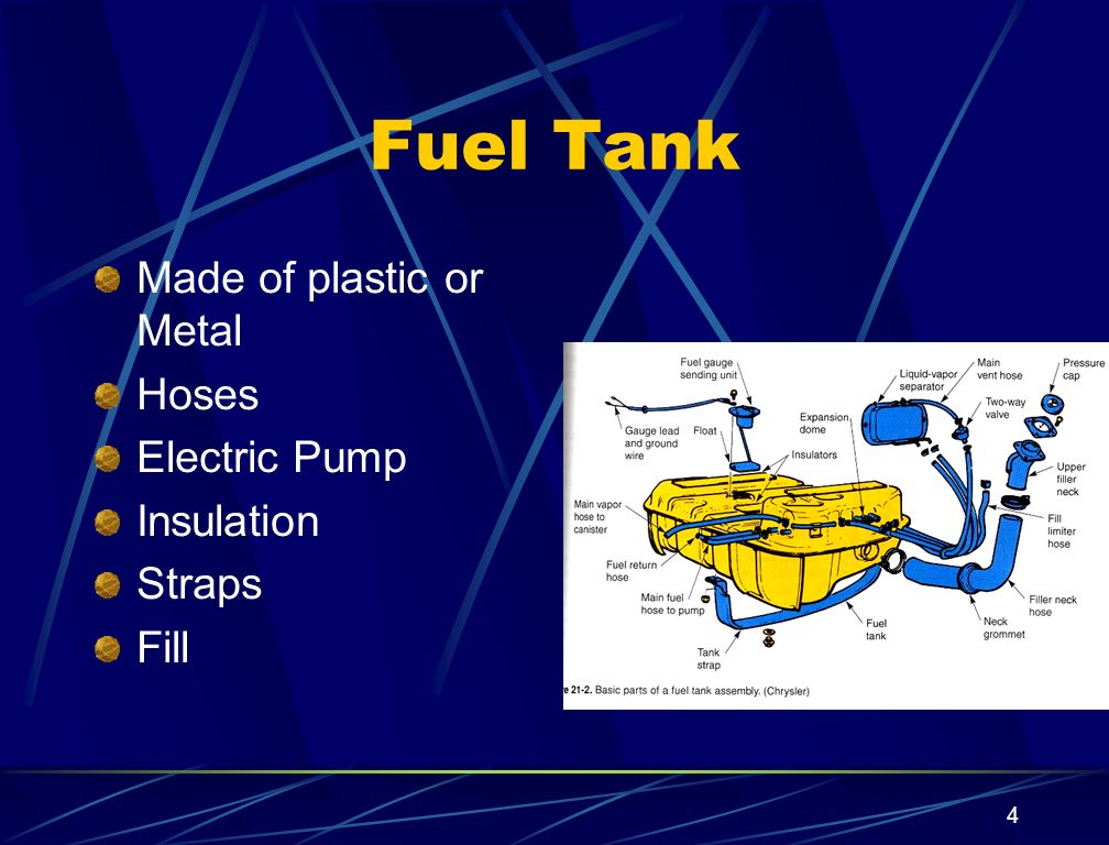 Fuel Tank Made of plastic or Metal Hoses Electric Pump Insulation