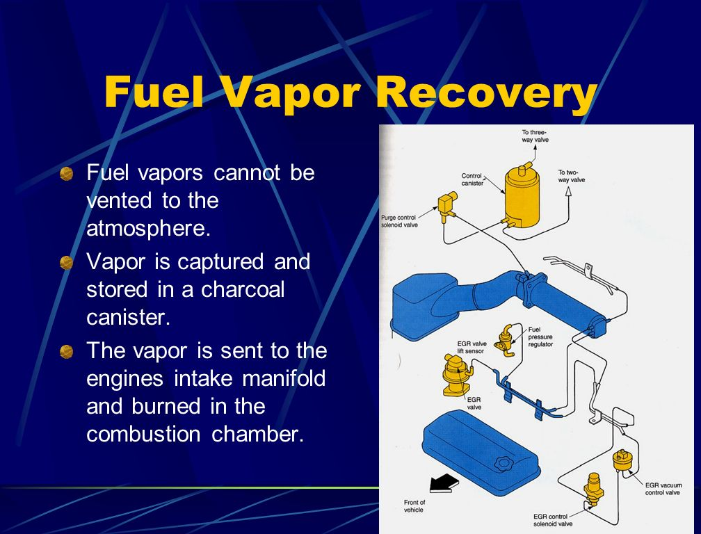 Fuel Vapor Recovery Fuel vapors cannot be vented to the atmosphere.