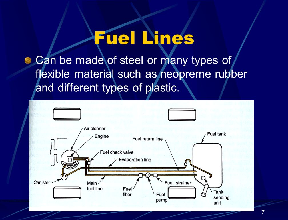 Fuel Lines Can be made of steel or many types of flexible material such as neopreme rubber and different types of plastic.