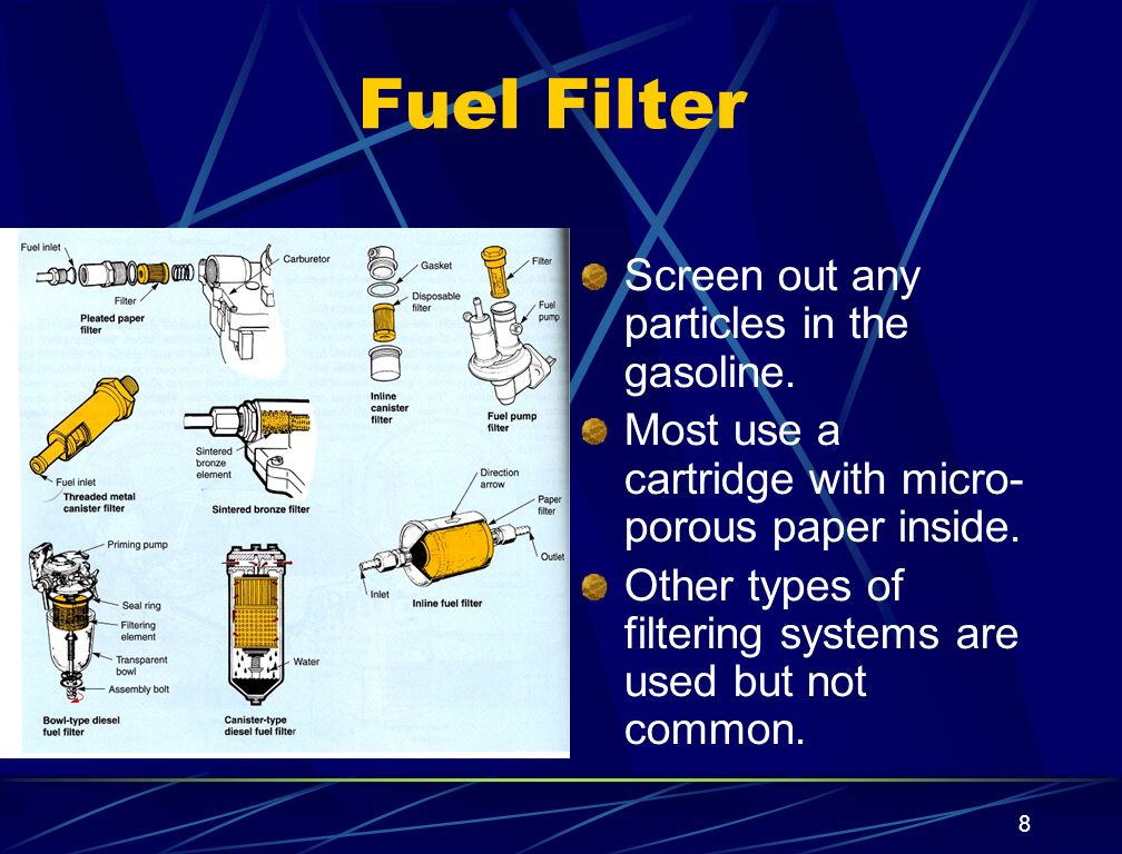 Fuel Filter Screen out any particles in the gasoline.