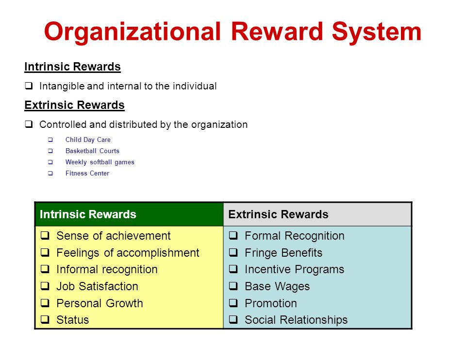organisation rewards essay Organizational culture is a set academic essay on the internal communication within the one of the non-government organization,and organizational culture is.