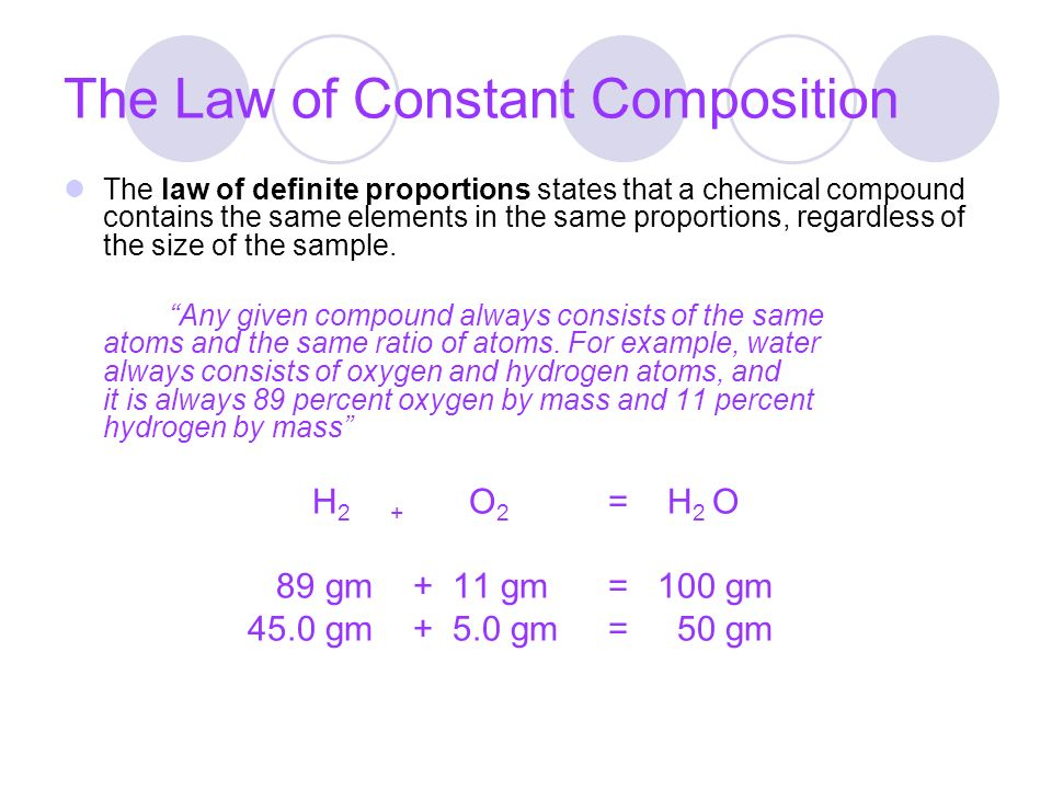 The Law of Constant Composition