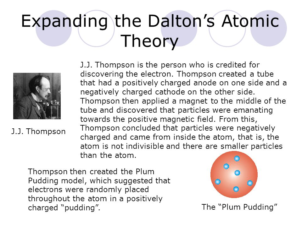 Expanding the Dalton's Atomic Theory