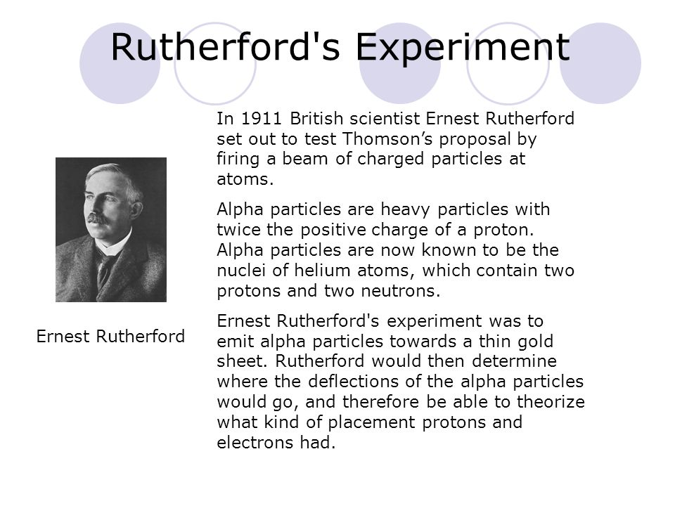 Rutherford s Experiment