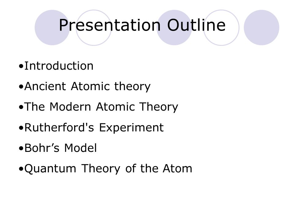 Presentation Outline Introduction Ancient Atomic theory