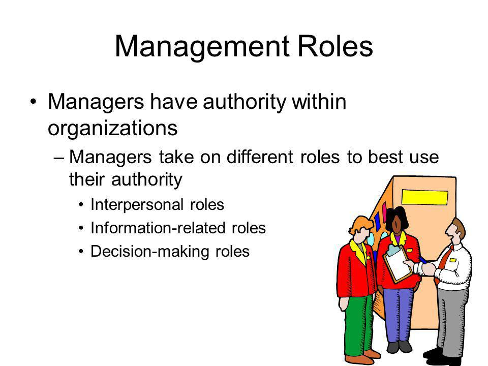 Management Roles Managers have authority within organizations