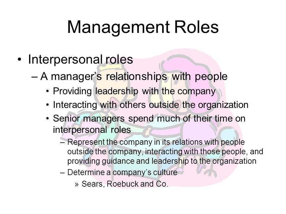 Management Roles Interpersonal roles