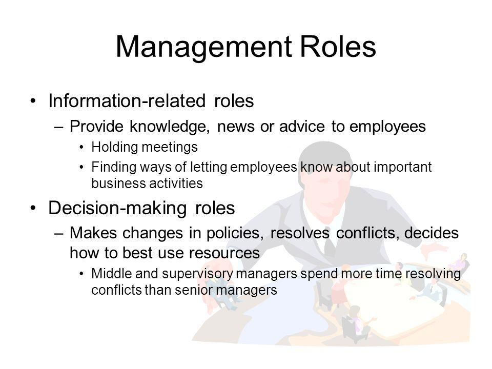 Management Roles Information-related roles Decision-making roles