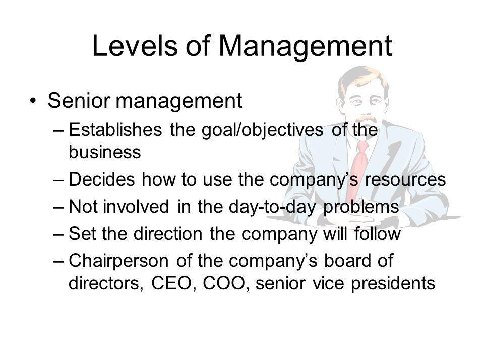 Levels of Management Senior management