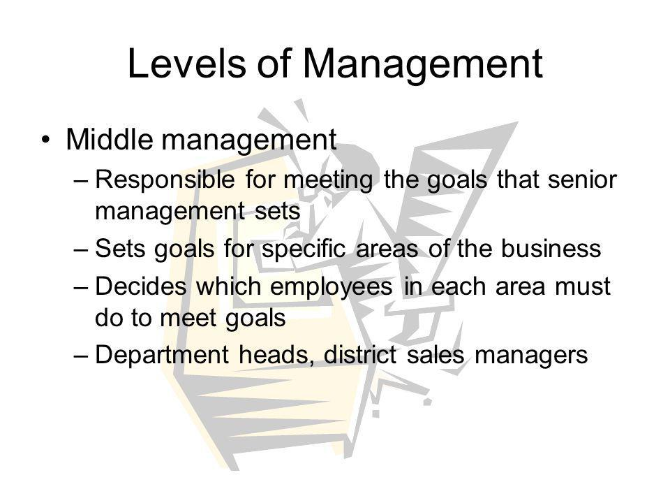 Levels of Management Middle management