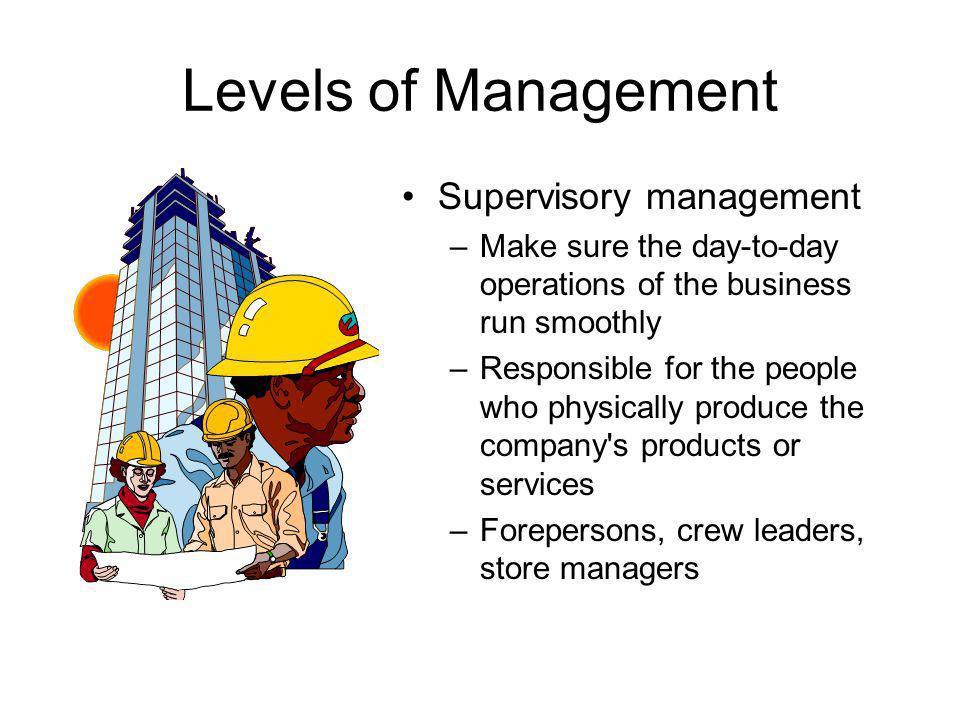 Levels of Management Supervisory management