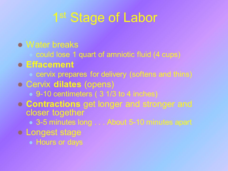 1st Stage of Labor Water breaks Effacement Cervix dilates (opens)