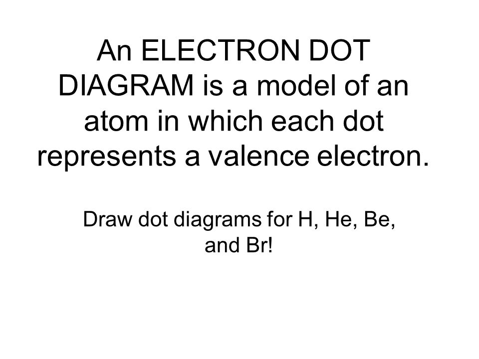 Draw dot diagrams for H, He, Be, and Br!