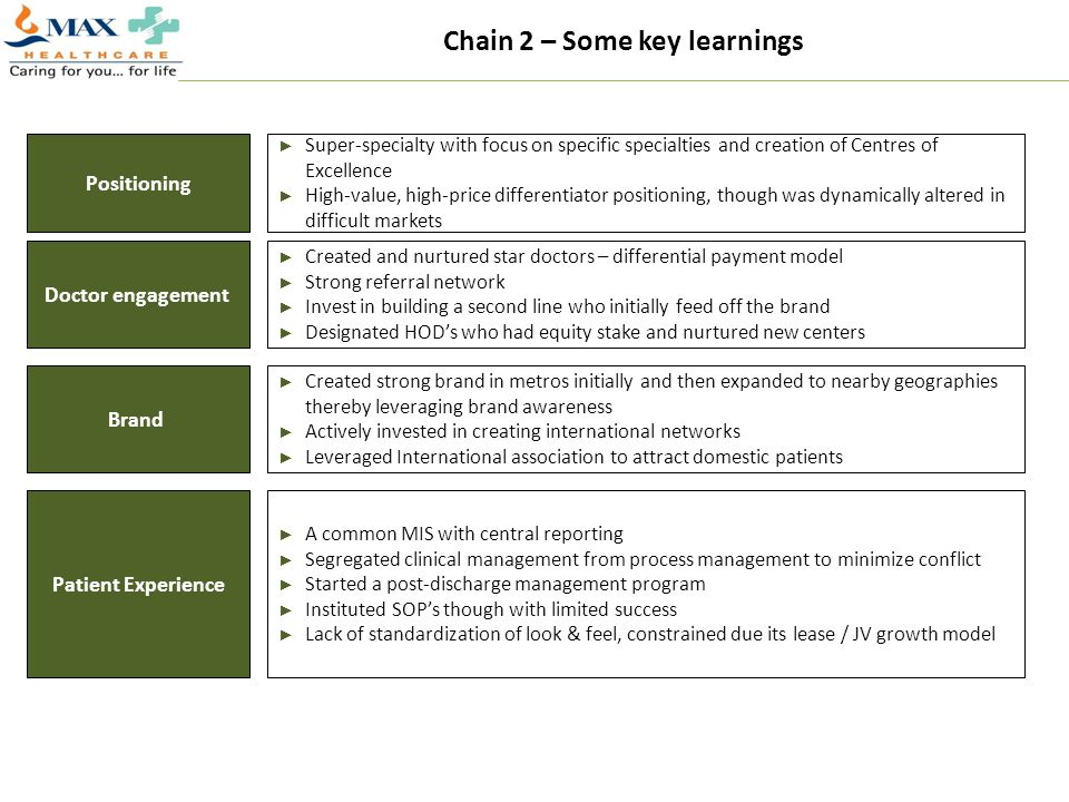 Chain 2 – Some key learnings