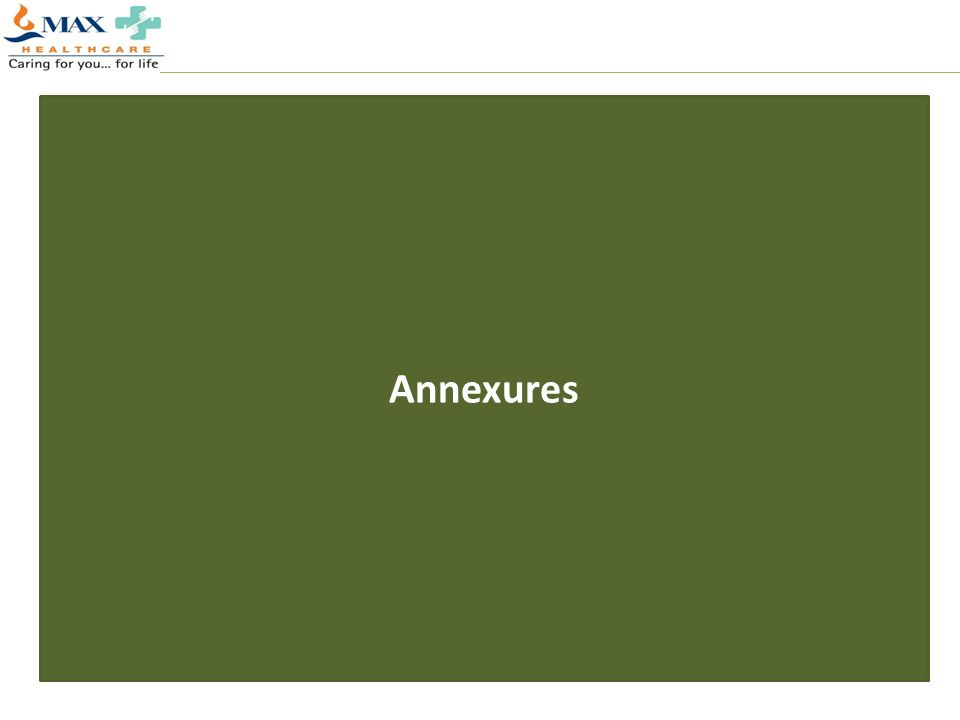 Annexures