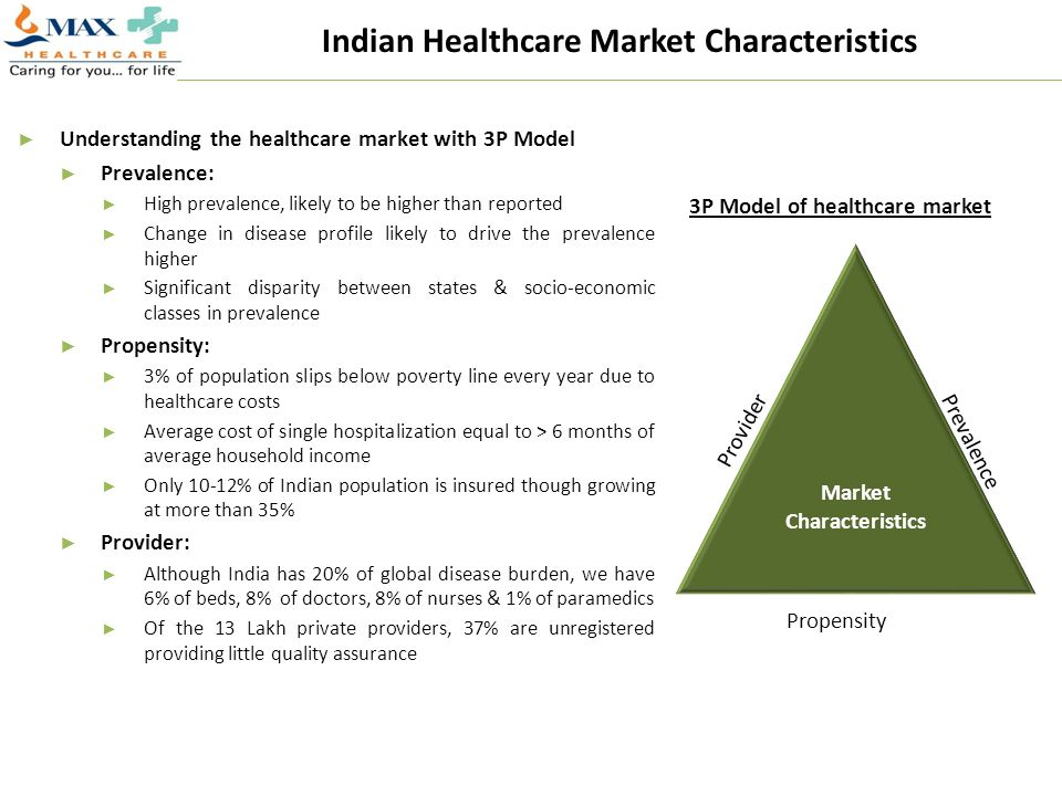 Indian Healthcare Market Characteristics