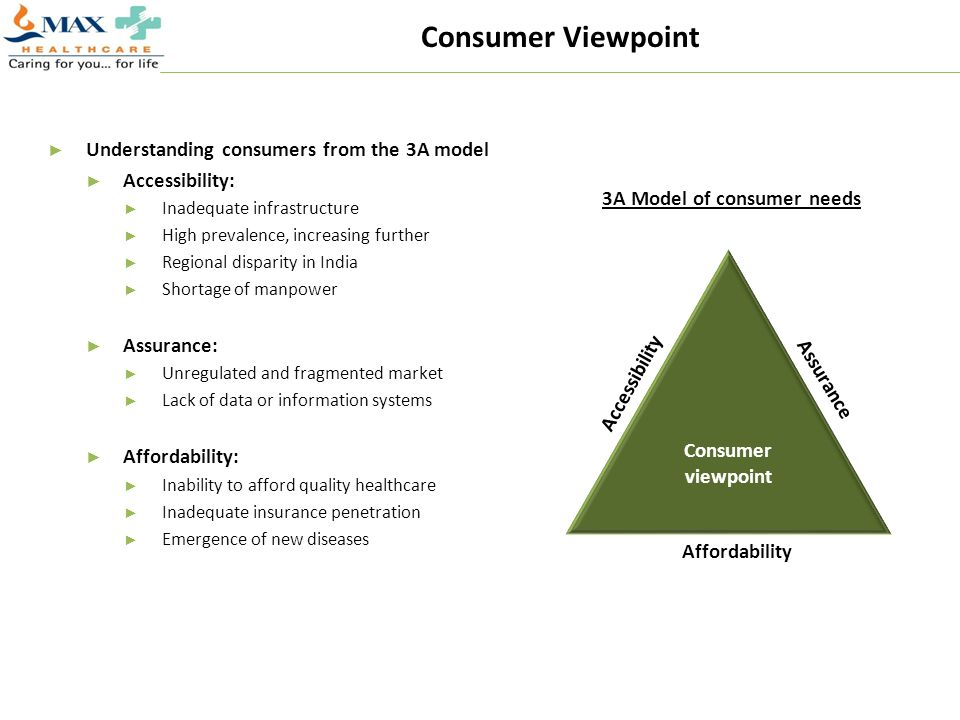 Consumer Viewpoint Understanding consumers from the 3A model