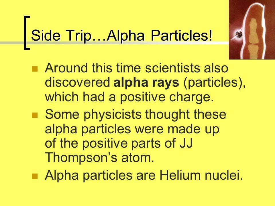 Side Trip…Alpha Particles!