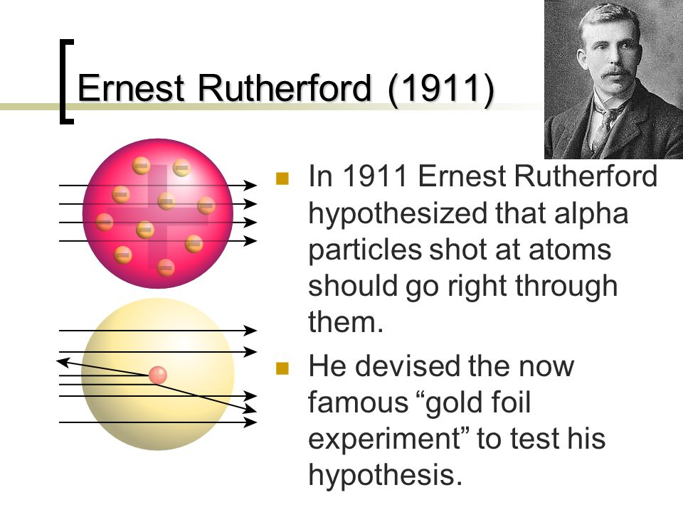 Ernest Rutherford (1911) In 1911 Ernest Rutherford hypothesized that alpha particles shot at atoms should go right through them.