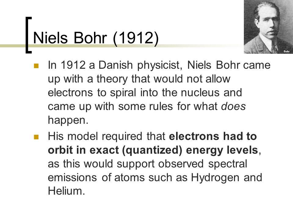Niels Bohr (1912)