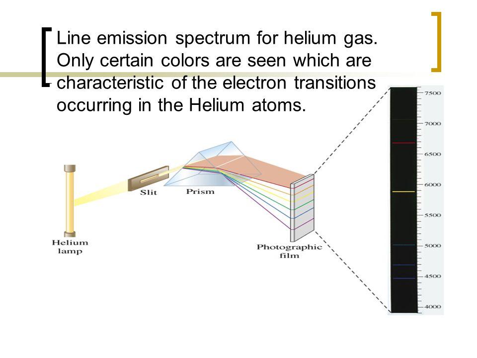 Line emission spectrum for helium gas
