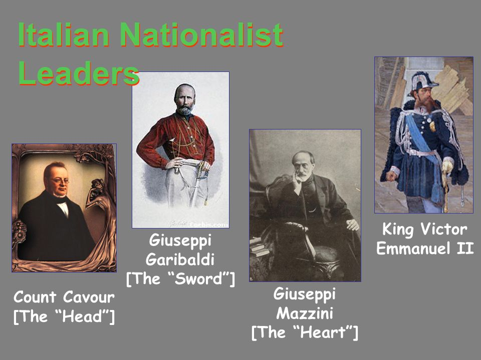 Italian Nationalist Leaders