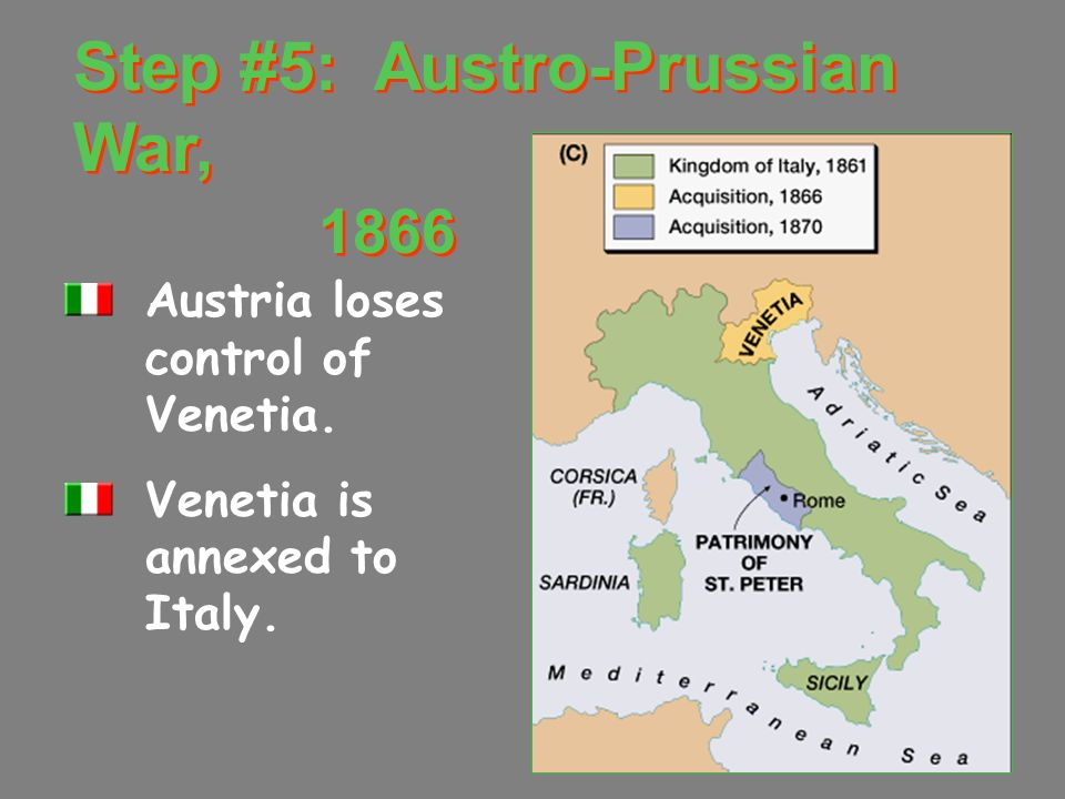 Step #5: Austro-Prussian War, 1866