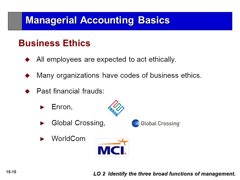 enron and ethics in business A disregard for ethics can lead to trouble: remember the enron saga this article, based on course extracts from the ou business school, asks how can we ensure our companies operate with ethics and accountability.