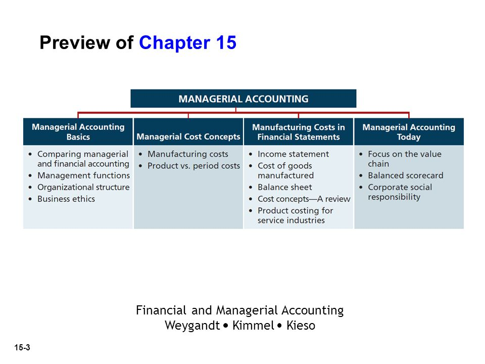 cost and managerial accounting review sheet