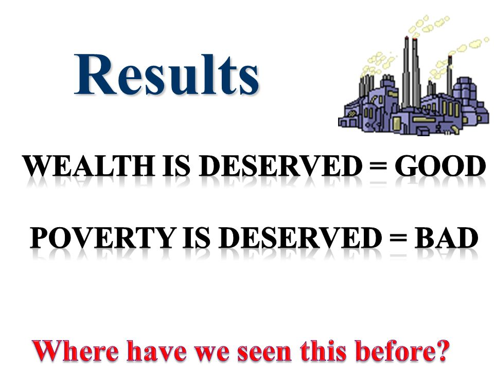 Results Wealth is deserved = Good Poverty is deserved = Bad