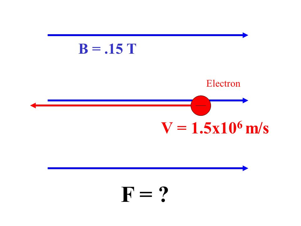 B = .15 T Electron V = 1.5x106 m/s F =