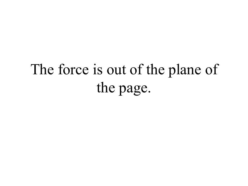 The force is out of the plane of the page.