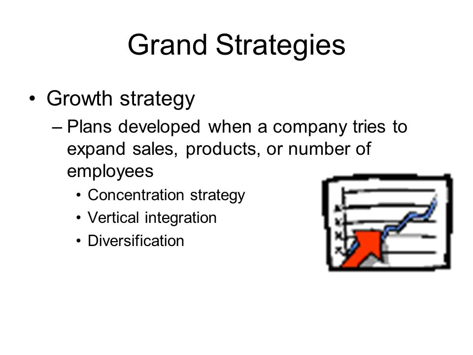Grand Strategies Growth strategy