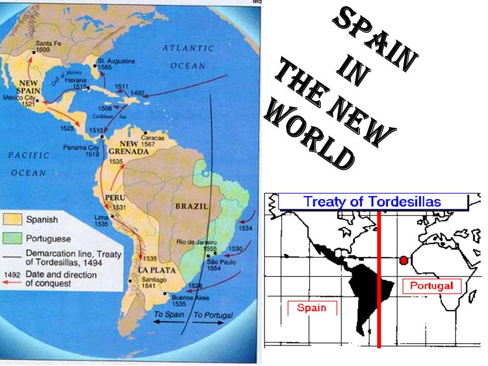 Spain the New World in