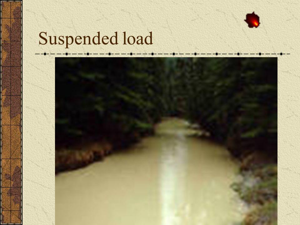 Suspended load http://www.exploratorium.edu/complexity/exhibit/erosion.html