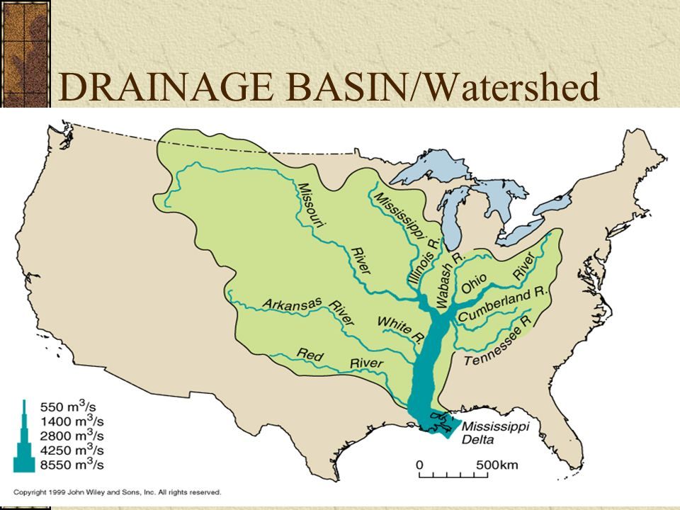 DRAINAGE BASIN/Watershed
