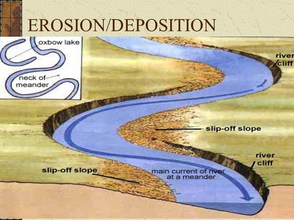 EROSION/DEPOSITION