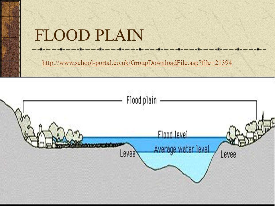 FLOOD PLAIN http://www.school-portal.co.uk/GroupDownloadFile.asp file=21394
