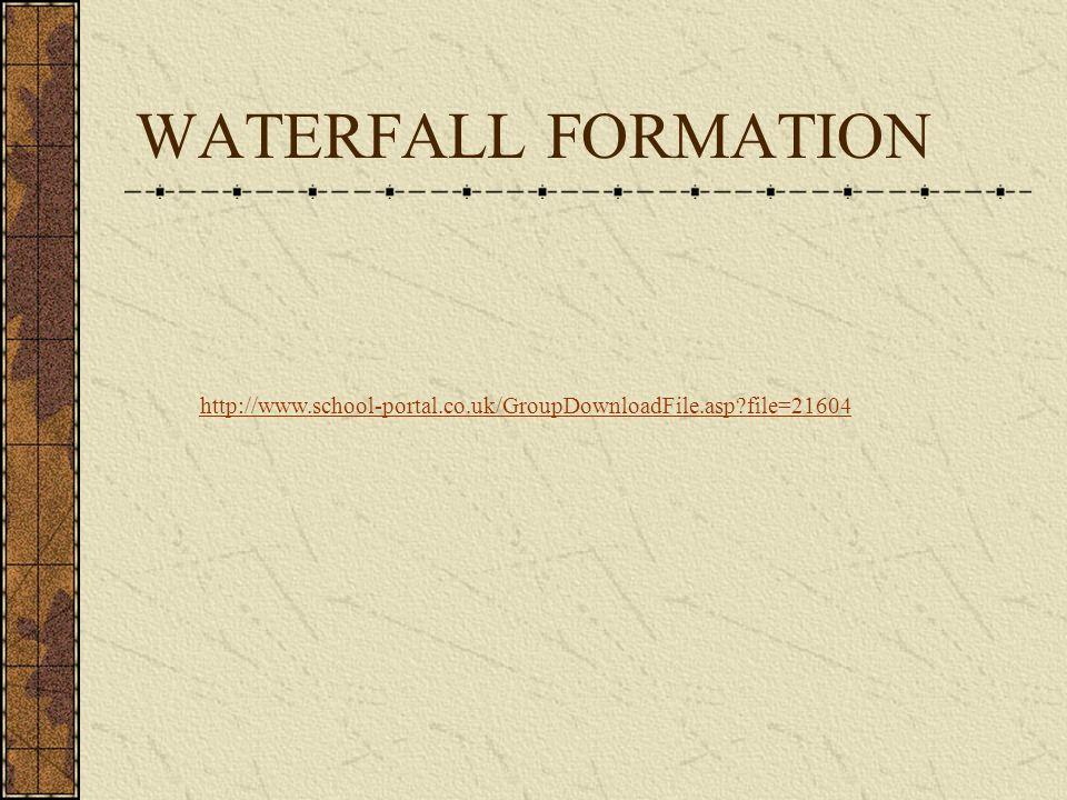 WATERFALL FORMATION http://www.school-portal.co.uk/GroupDownloadFile.asp file=21604