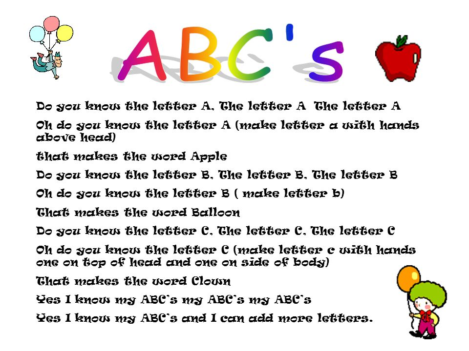 ABC s Do you know the letter A, The letter A The letter A