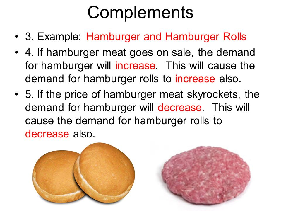 Complements 3. Example: Hamburger and Hamburger Rolls