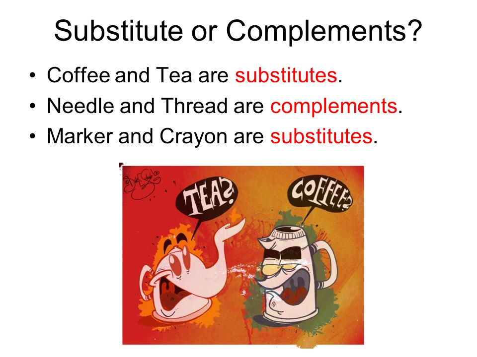 Substitute or Complements