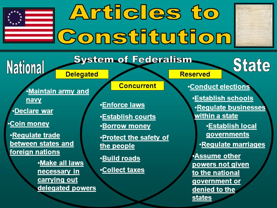 articles of confederation failed to collect money from the 13 states essay On november 15, 1777, the first constitution of the united states of america was written and created referred to as the articles of confederation or the articles of confederation and perpetual union, this document was ratified by the original 13 states of the us and was later replaced by what we now have as the us constitution on september 13, 1788.