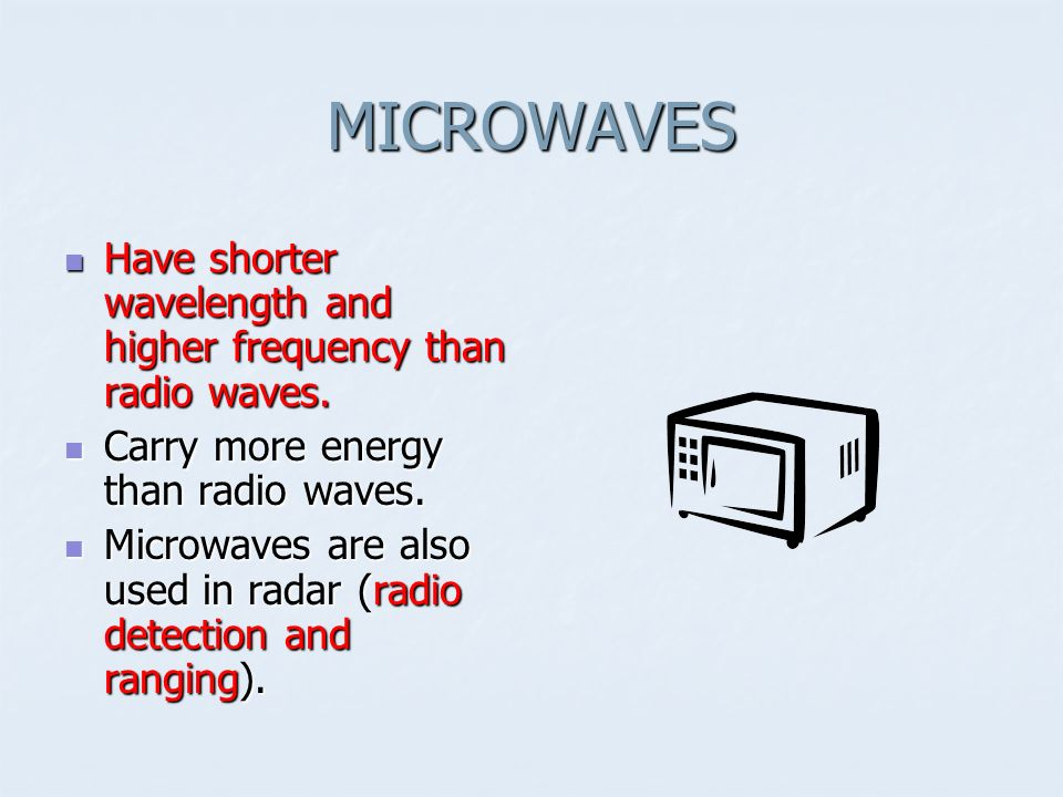 MICROWAVES Have shorter wavelength and higher frequency than radio waves. Carry more energy than radio waves.