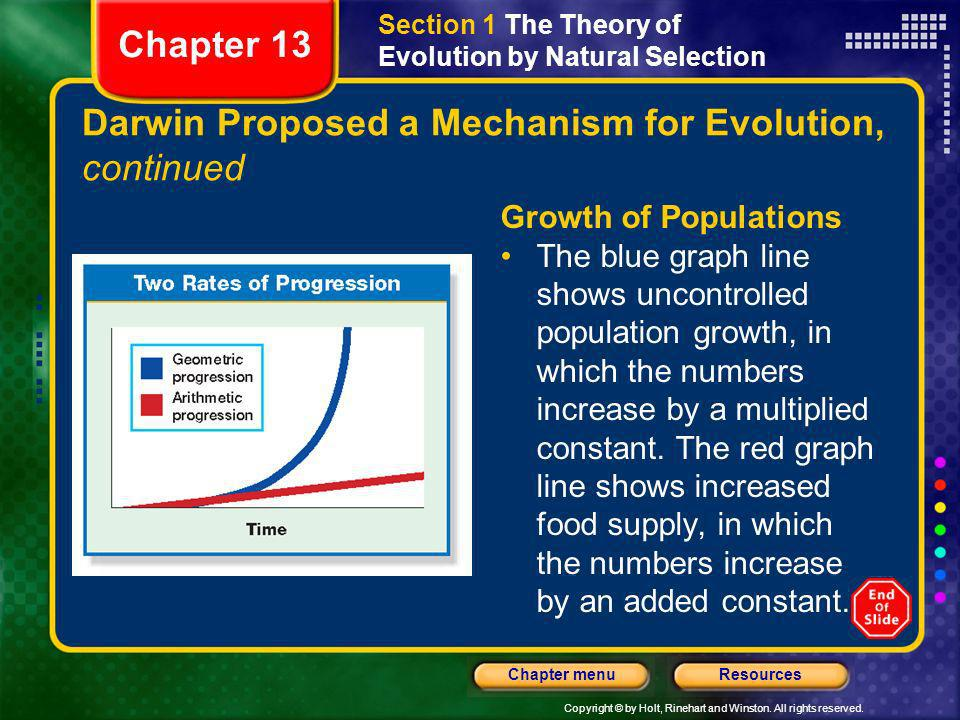 Darwin Proposed a Mechanism for Evolution, continued