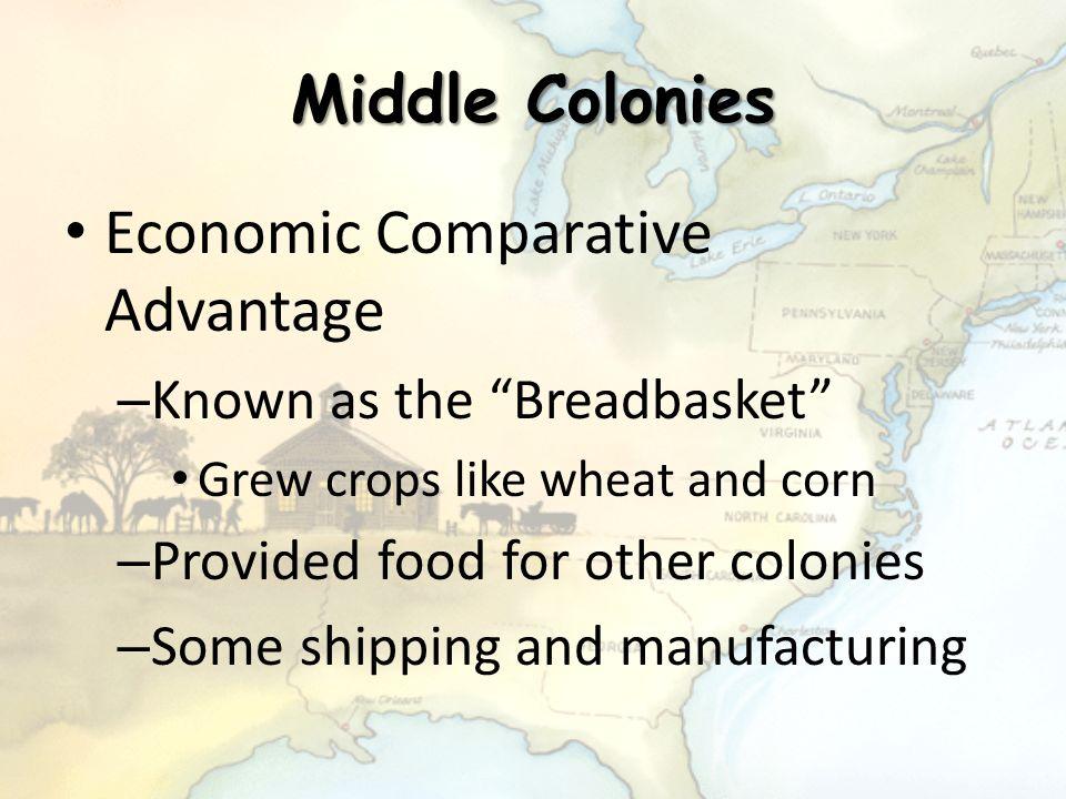 Economic Comparative Advantage