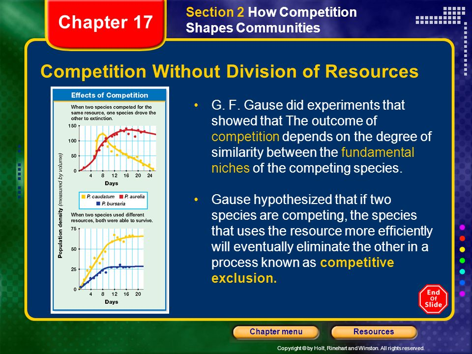 Competition Without Division of Resources