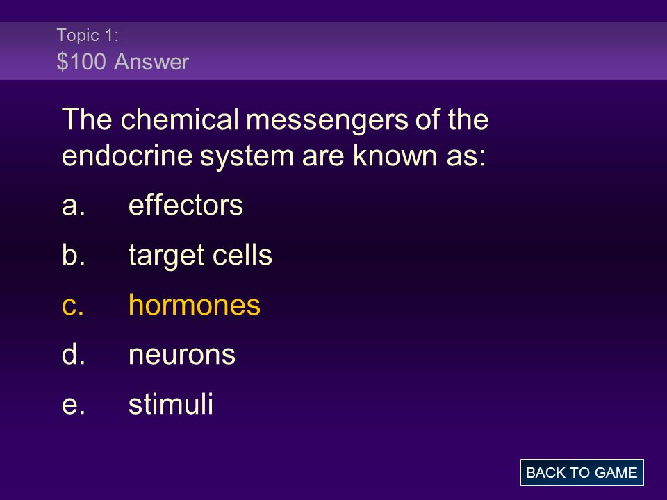 The chemical messengers of the endocrine system are known as: